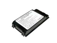 FPCBP192 laptop accu's